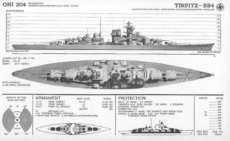 Slagschip Tirpitz datapagina US Navy (cc - US Navy)