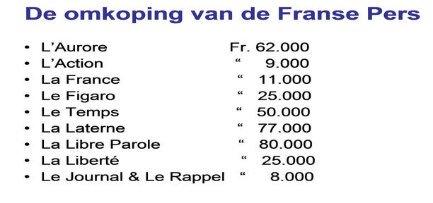 Omkoping franse pers