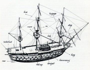 Verschillende onderdelen van een schip - © Henk Boudewijns