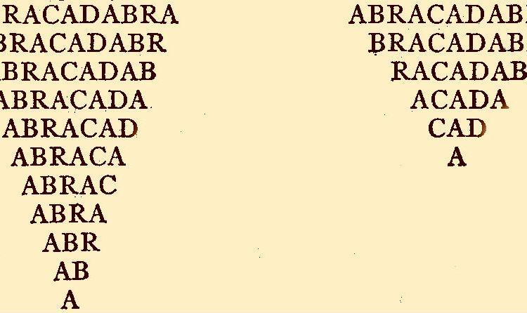 Abracadabra - De herkomst van de bekende 'toverspreuk'