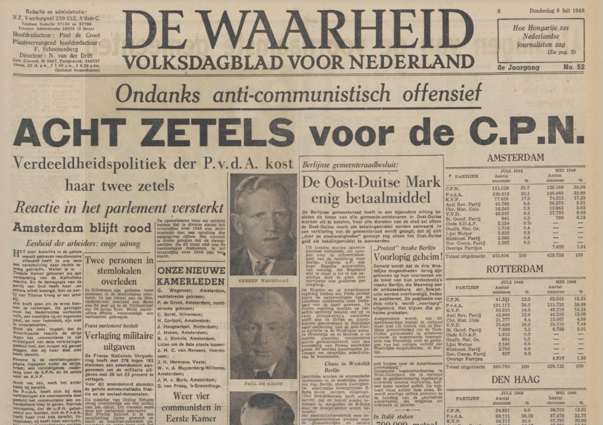 De CPN en de Kamerverkiezingen van 1948