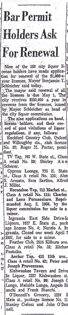 Liquor License sm