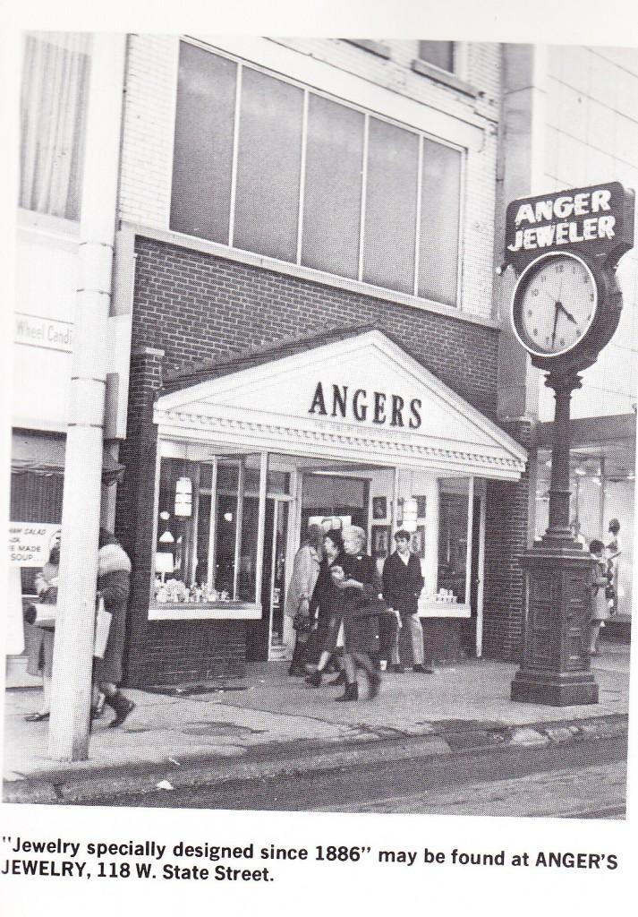 Anger's