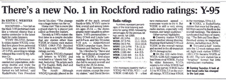 Radio Ratings