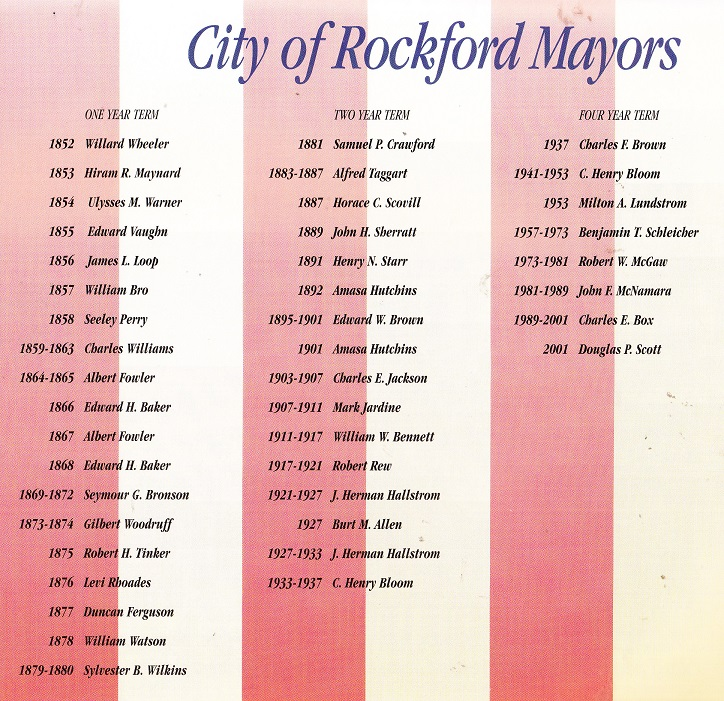 Mayors of Rockford
