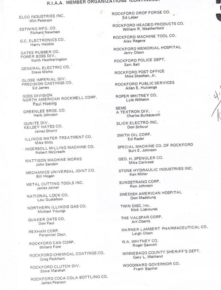 36th RIAA - 4