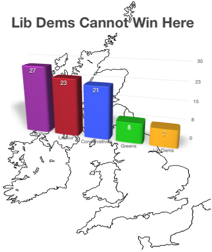 LIb-Dems-Cannot-Win-Here