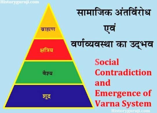 सामाजिक अंतर्विरोध एवं वर्ण व्यवस्था का उद्भव (Social Contradiction and Emergence of Varna System)