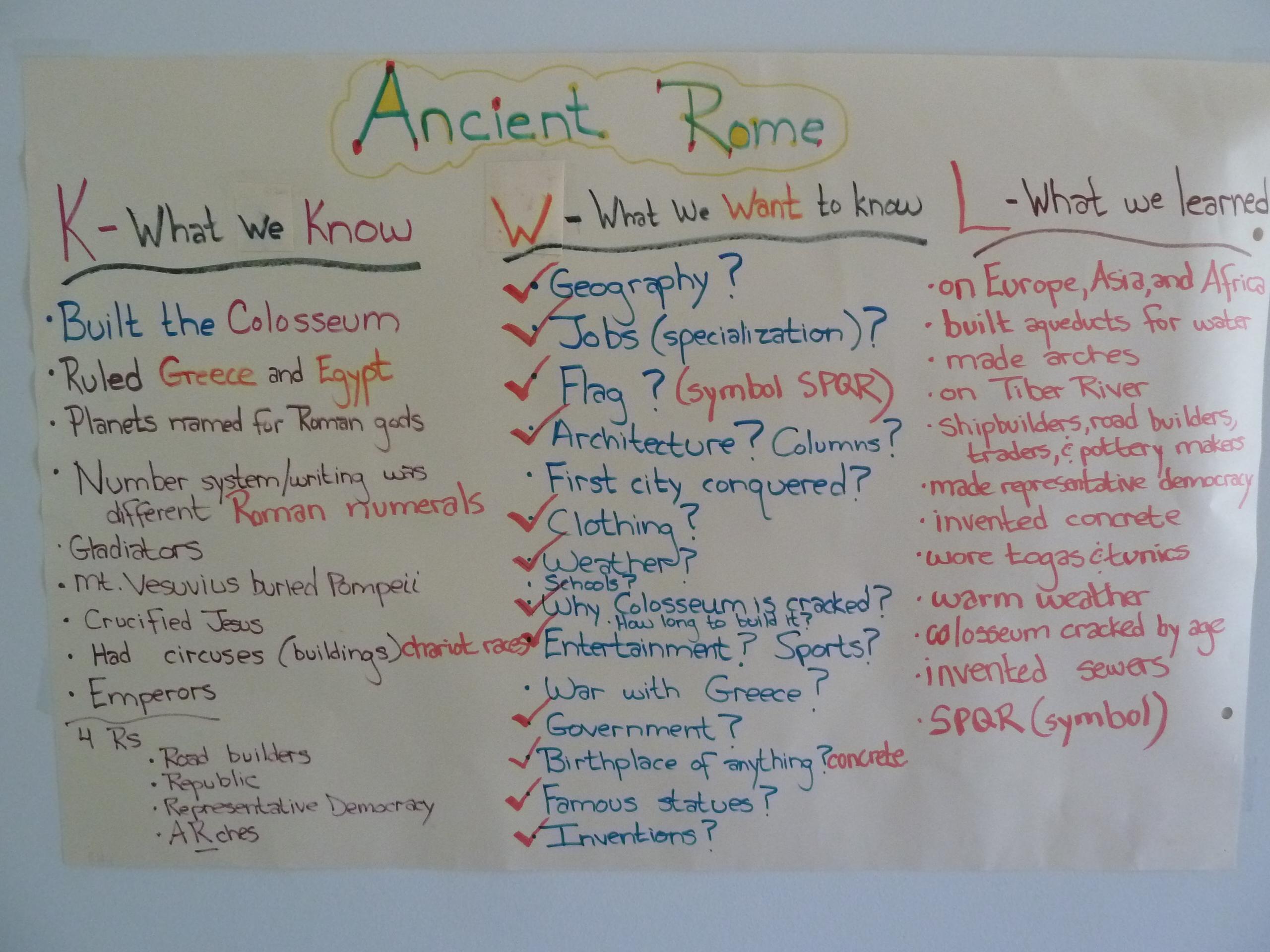 Ancient Rome K W L Chart