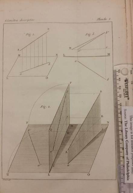 Illustration from Gaspard Monge, Géométrie descriptive (Paris: Bachelier, 1827).