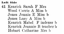 1905 City of Newton Directory