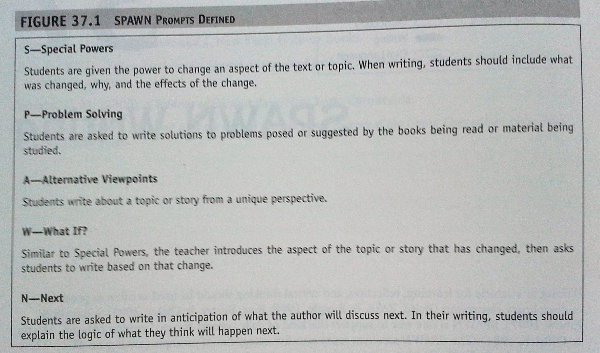 Spawn Writing Prompts