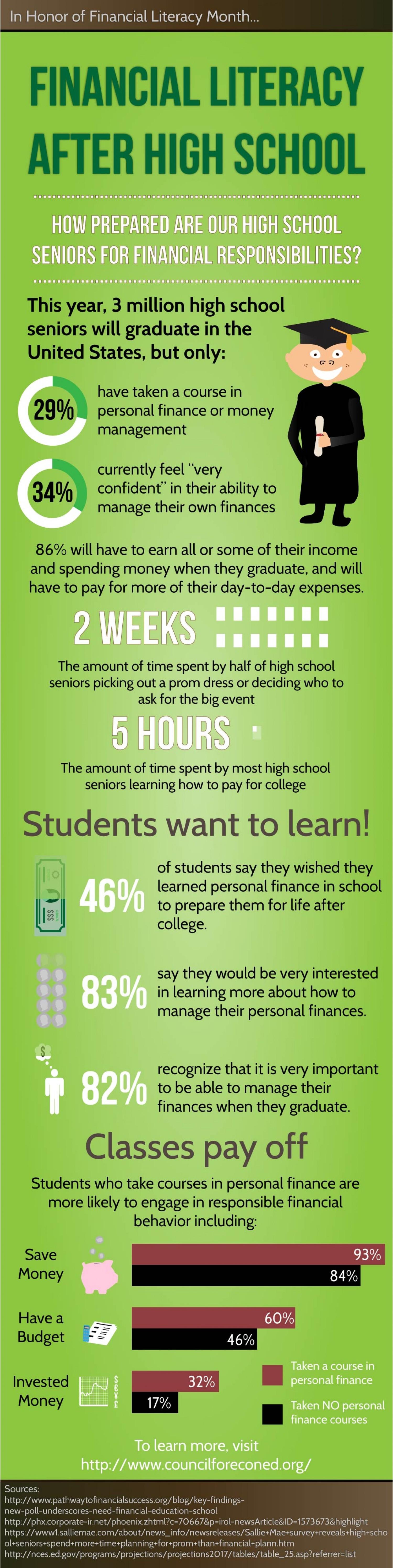 Tip Of The Week Financial Literacy