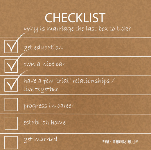 Why is marriage the last box to tick?
