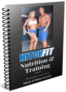 Hitch Fit Online Training Personal Nutrition and Workout Overview Email and Free Abs Workout