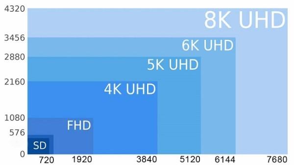 Таблица дюймов в сантиметры для телевизоров — kak ...