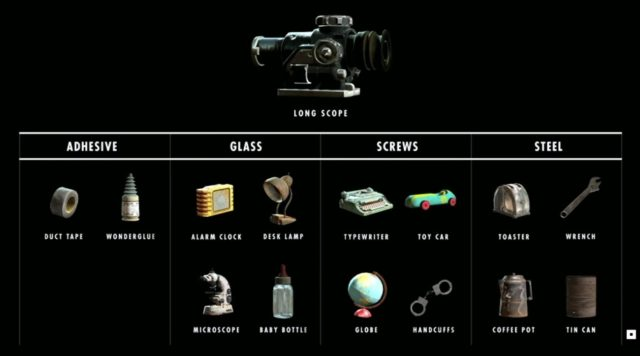 Fallout 4 Game Guide image 2