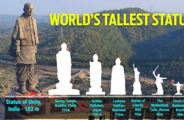 nearest Bus Station, Railway Station & Airport to statue of unity