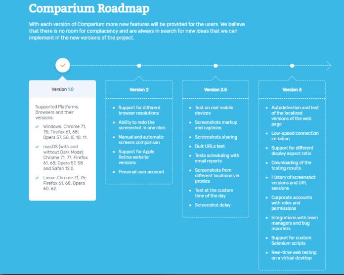 Comparium App Roadmap