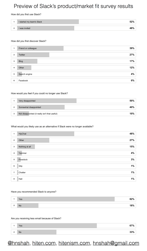 Slack Survey Quantitative Results