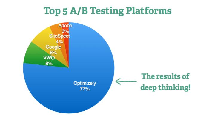 top_5_ab_testing_hiten
