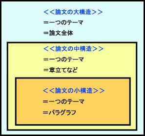パラグラフ添削10名講座 3月6日(土)