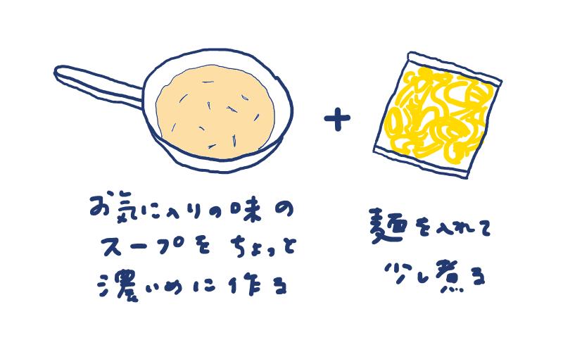 焼きそばの麺で作るラーメンのイメージ