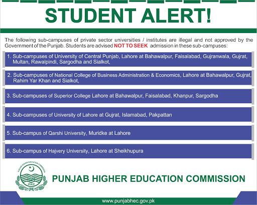Punjab Higher Education Commission Scholarship 2021