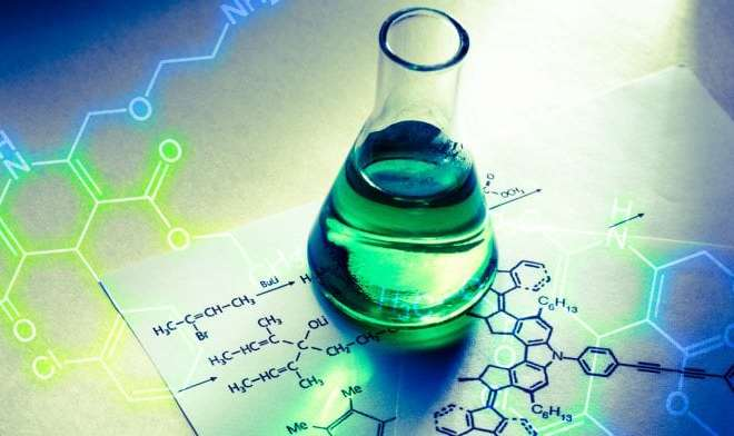 10th Class Chemistry Guess Paper 2021 Check Online