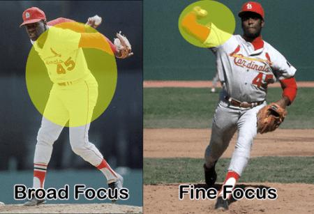 Batting Baseball: Discover 4-Secrets To Tracking & Timing