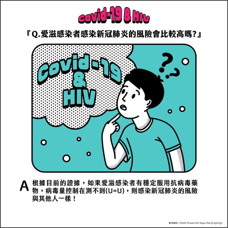 #COVID-19andHIV 【防疫生活指南】風險篇