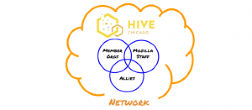 hive-chicago-network-graphic-top-1
