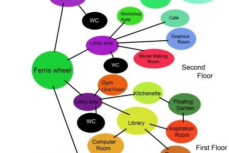 Interior Bubble Diagram Electronic Wallpaper Electronic Wallpaper