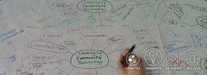 Digital Kitchener Strategy