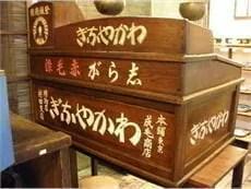 古い商店の簿記机のイメージ