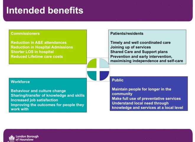 Pathfinder - Intended Benefits