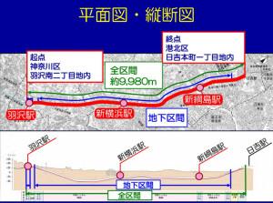 約2000億円を投じて日吉~羽沢間の地下鉄新線を建設する(横浜市資料より)