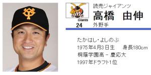 桐蔭学園高と慶應大学野球部の出身として横浜や日吉と縁の深い高橋選手(日本野球機構のサイトより)