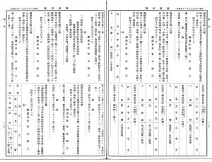 日吉村の一部を横浜市へ編入したことを伝える「横浜市公報」