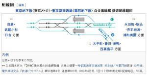 白金高輪駅は南北線や三田線からの列車は折り返しは可能だが、目黒線方面からの列車が折り返しは難しい構造となっている(ウィキペディアの「白金高輪駅」のページより)