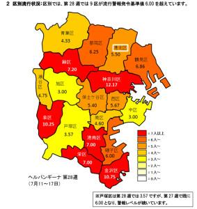 横浜市の区別に見ると港北区は患者発生数は低いものの、周辺部が高いため警戒が必要(横浜市の資料より)