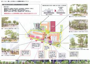 駐車場を縮小し、新たなにぎわい創出案を提示するなど新たな案が示された(景観審査部会への提出資料より)