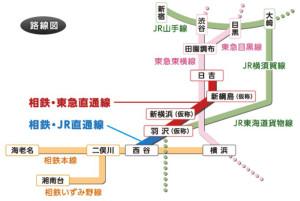 「相鉄・東急直通線」「相鉄・JR直通線」の路線図(鉄道・運輸機構サイトより)