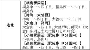 「整備が必要な地域」には綱島も高田も入っている(横浜市資料)
