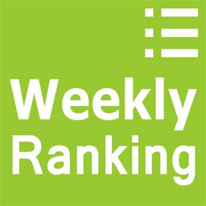 <週間ランキング>アピタテラス、不二家レストラン、空き巣多発の記事が読まれる