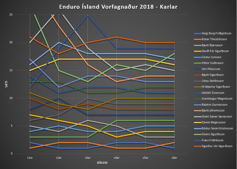 ev18-men-chart_orig