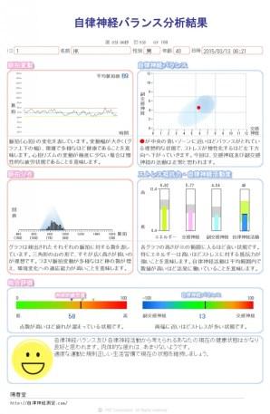 Easy_HRV__1_HK_2015_03_13_06_22_05