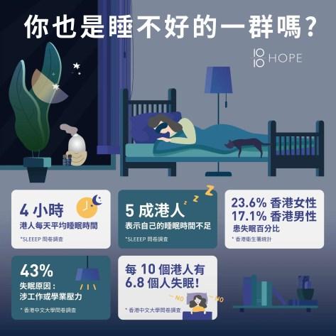 失眠大數據