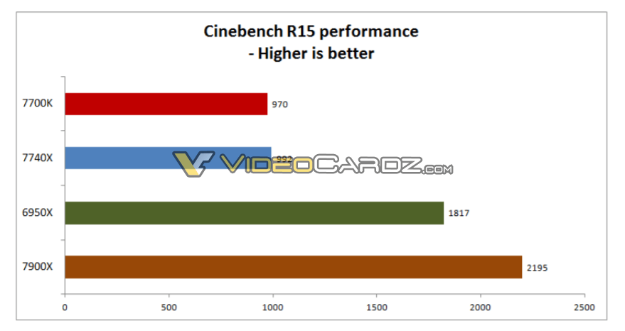 Intel-Core-i7-7740X-benchmark_4