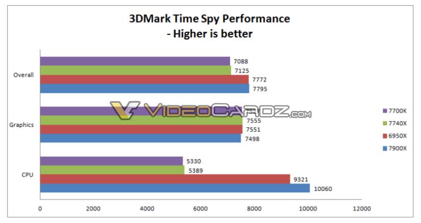Intel-Core-i7-7740X-benchmark_8